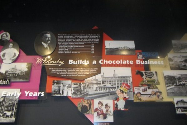 Pennsylvania – Hershey's Chocolate World